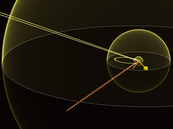 The largest yellow sphere indicates one light month distance from the Sun. Click the image for larger view, more details and links to other scales.
