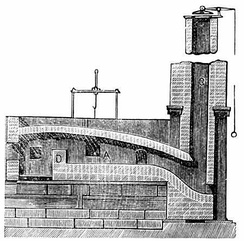 Schematic drawing of a puddling furnace