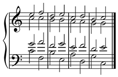 Circle progression in C major  Play (help·info).