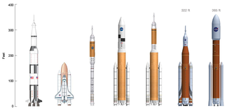 Comparison of the Saturn V, Space Shuttle, Ares I, Ares V, Ares IV, SLS Block I and SLS Block II
