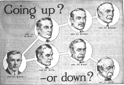 Illustration from a 1916 advertisement for a vocational school in the back of a US magazine.  Education has been seen as a key to higher income, and this advertisement appealed to Americans' belief in the possibility of self-betterment, as well as threatening the consequences of downward mobility in the great income inequality existing during the Industrial Revolution.