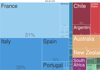 Wine Exports by Country (2014) from Harvard Atlas of Economic Complexity
