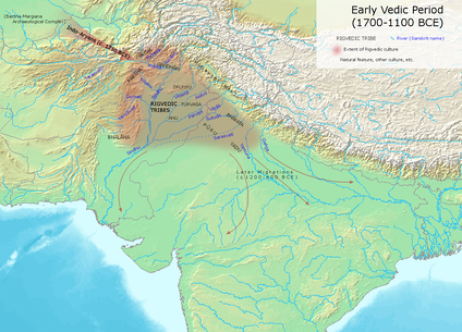Early Vedic Period