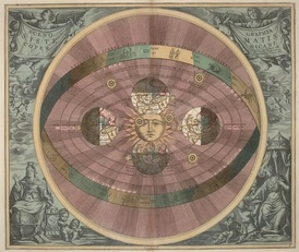 Andreas Cellarius's illustration of the Copernican system, from the Harmonia Macrocosmica (1708).