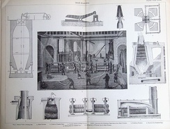 How iron was extracted in the 19th century