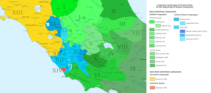 The linguistic landscape of Central Italy at the beginning of Roman expansion