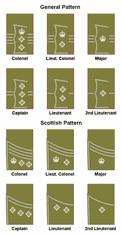 Officer insignia of rank as worn on the sleeves in the World War I period.