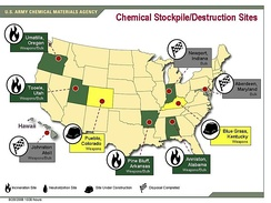Stockpile/disposal site locations for the United States' chemical weapons and the sites operating status as of August 28, 2008.