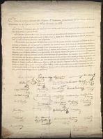 Independence declaration, 1821