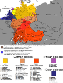 The continental West Germanic dialects
