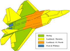 Manufacturers of the F-22
