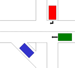 Illustration (left-hand traffic): the blue vehicle in the slip lane must give way to the green and red vehicles even though the latter is at a give way control.