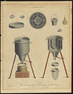 The Calorimeter of Lavoisier and La Place, Encyclopaedia Londinensis, 1801