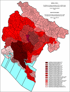 Liberation of Montenegro from foreign occupation from 1711 to 1918
