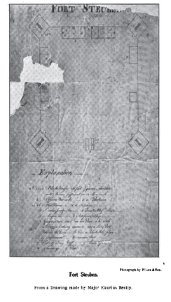 1787 drawing of Fort Steuben