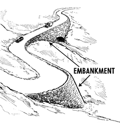 A diagram showing an embankment