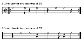 3-2 clave and 2-3 clave written in cut-time