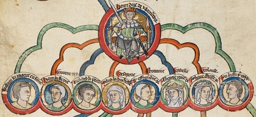 An illuminated diagram showing Henry II and the heads of his children; coloured lines connect the two to show the lineal descent