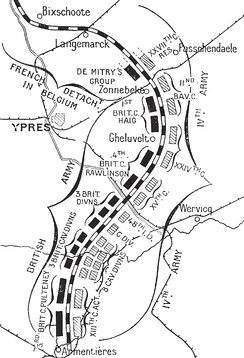 Opposing forces at Ypres, October 1914
