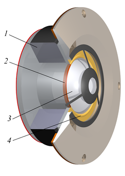 Cutaway view of a dynamic tweeter with acoustic lens and a dome-shaped membrane. MagnetVoicecoilDiaphragmSuspension