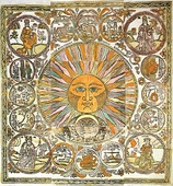 The sun, moon, seasons and 12 months in the form of signs of the zodiac; the end of the 17th-early 18th century