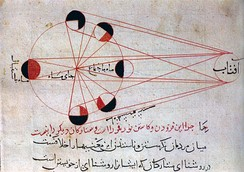 illustration by Al-Biruni (973-1048) of different phases of the moon, from the Persian Kitab al-tafhim