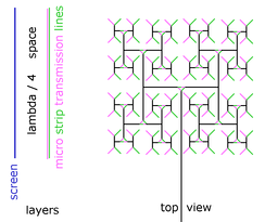 Diagram of the feed structure of a microstrip antenna array.