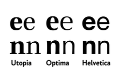 Bold and regular versions of three common fonts. Helvetica has a monoline design and all strokes increase in weight in bold; less monoline fonts like Optima and Utopia increase the weight of the thicker strokes more. In all three designs, the curve on 'n' thins as it joins the left-hand vertical.