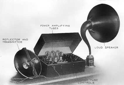 Early public-address system from around 1920 using a Magnavox speaker.  The microphone had a metal reflector that concentrated the sound waves, allowing the speaker to stand back so it wouldn't obscure his or her face.  The early vacuum tubes couldn't produce much gain, and even with six tubes the amplifier had low power. To produce enough volume, the system used a horn loudspeaker.  The cylindrical driver unit under the horn contained the diaphragm, which the voice coil vibrated to produce sound through a flaring horn. It produced far more volume from a given amplifier than a cone speaker.  Horns were used in virtually all early PA systems, and are still used in the 2010s in most systems, at least for the high-range tweeters.