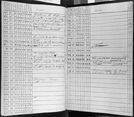 Voting record of the Constitutional Convention, September 15, 1787
