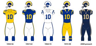 Rams' uniform evolution (1950–2016)