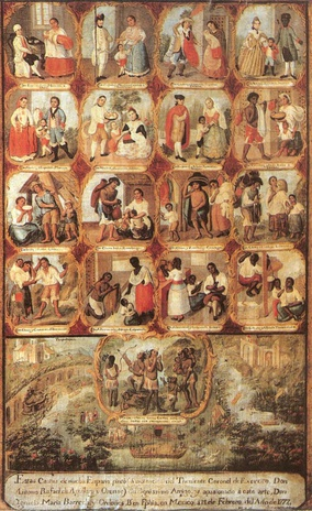 Casta painting showing 16 hierarchically arranged, mixed-race groupings. The top left grouping uses cholo as a synonym for mestizo. Ignacio Maria Barreda, 1777. Real Academia Española de la Lengua, Madrid.