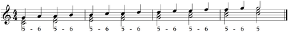 Image of the ascending 5-6 sequence in music