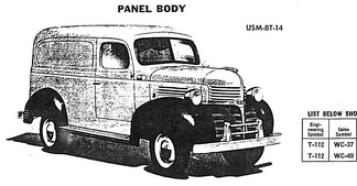 Shown the civilian body that was fitted with windows and brush-guard as the VC-6 — and carried over to the 4x2 driven WC-36 / WC-48 carry-alls, and the WC-37 / WC-49 panel vans.