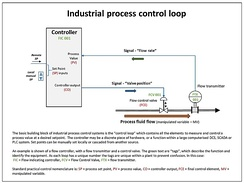 Example of a single industrial control loop, showing continuously modulated control of process flow
