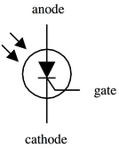 Electronic symbol for light-activated SCR (LASCR)