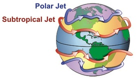 General configuration of the polar and subtropical jet streams
