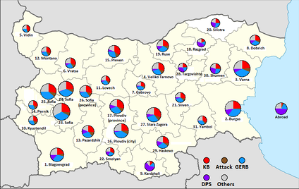 Distribution of votes by constituency