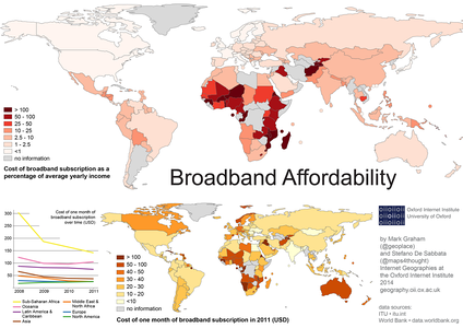 Broadband affordability in 2011This map presents an overview of broadband affordability, as the relationship between average yearly income per capita and the cost of a broadband subscription (data referring to 2011). Source: Information Geographies at the Oxford Internet Institute.[86]