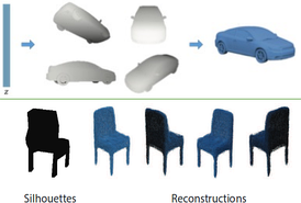 Learning 3D shapes has been a challenging task in computer vision. Recent advances in deep learning has enabled researchers to build models that are able to generate and reconstruct 3D shapes from single or multi-view depth maps or silhouettes seamlessly and efficiently [19]