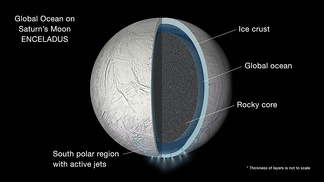 Artist's conception of subsurface ocean of Enceladus confirmed April 3, 2014.[56][57]
