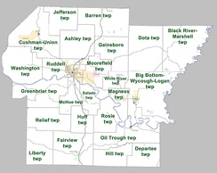 Townships in Independence County, Arkansas as of 2010