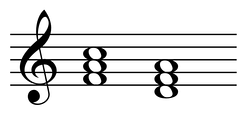 Subdominant and subdominant parallel in C major (Sp): FM and Dm chords.[1][2][3] Play (help·info)