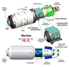 Wentian supplemental experiment module