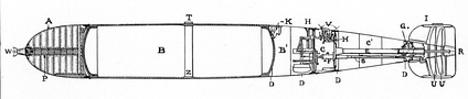 The introduction of the Whitehead torpedo revolutionized naval warfare. Torpedo's general profile: A. war-head B. air-flask. B'. immersion-chamber CC'. after-body C. engine-room DDDD. drain-holes E. shaft-tube F. steering-engine G. bevel-gear box H. depth-index I. tail K. charging and stop-valves L. locking-gear M. engine bed-plate P. primer-case R. rudder S. steering-rod tube T. guide-stud UU. propellers V. valve-group W. war-nose Z. strengthening-band