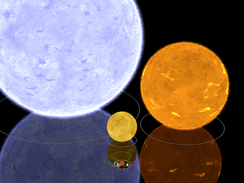 Upper part: Gamma Orionis, Algol B, the Sun (centre), underneath their darker mirror images (artist's interpretation), and other objects, to scale.