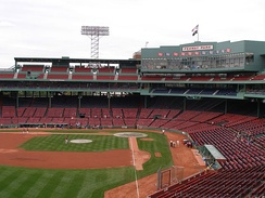 The view from atop the Green Monster at modern day Fenway Park