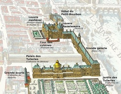 The old medieval Louvre (background) and the Tuileries (foreground) linked by the Grande Galerie along the River Seine, in 1615