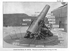 The 1890M1 mortar, the most common type employed