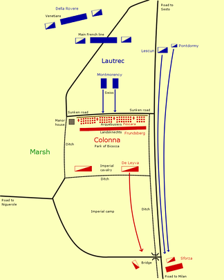 A diagram of the battle. Lautrec's movements are indicated in blue; Colonna's, in red.